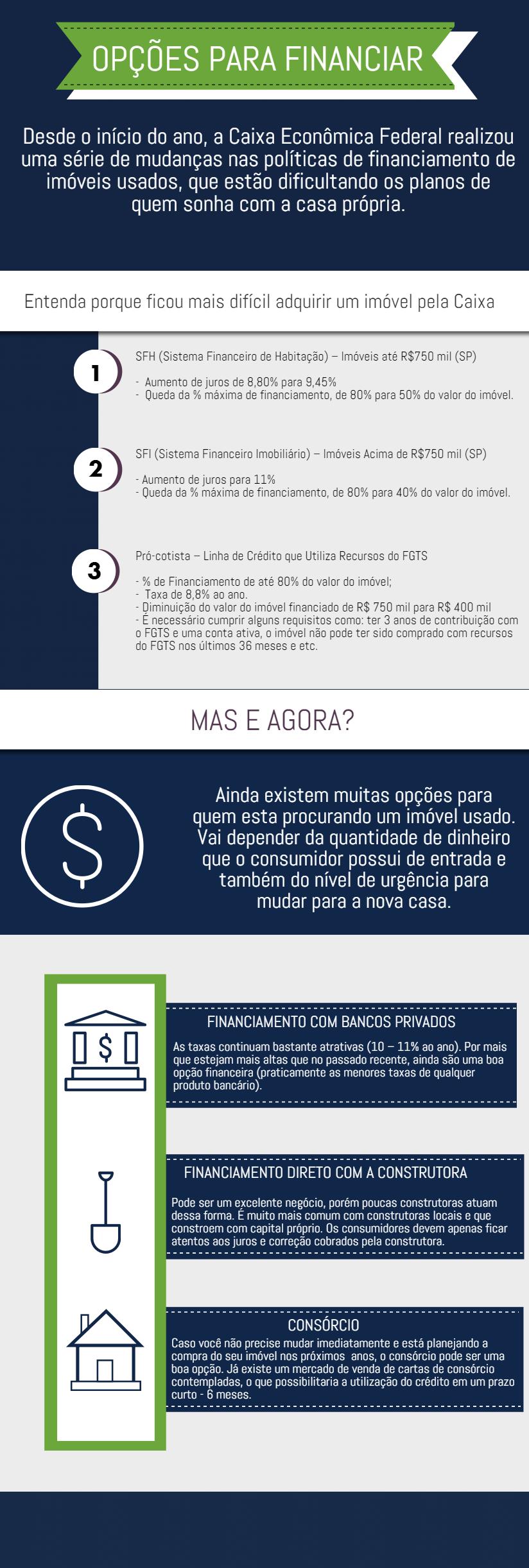 VivaReal_InfográficoFinanciamento