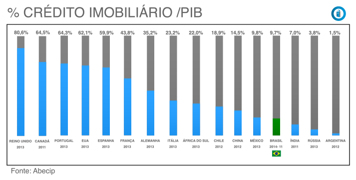 1_credit_PIB